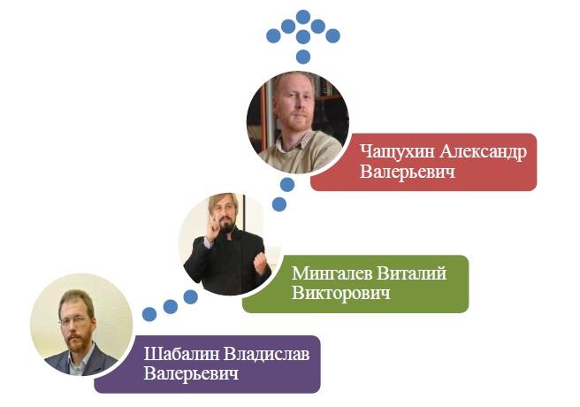 Цикл мастер-классов для учеников в НИУ ВШЭ – Пермь